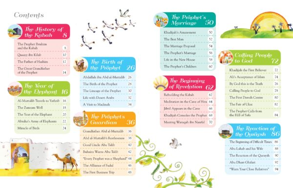 101 Seerah Stories and Dua(PB)-GoodWordBooks-page-(3)