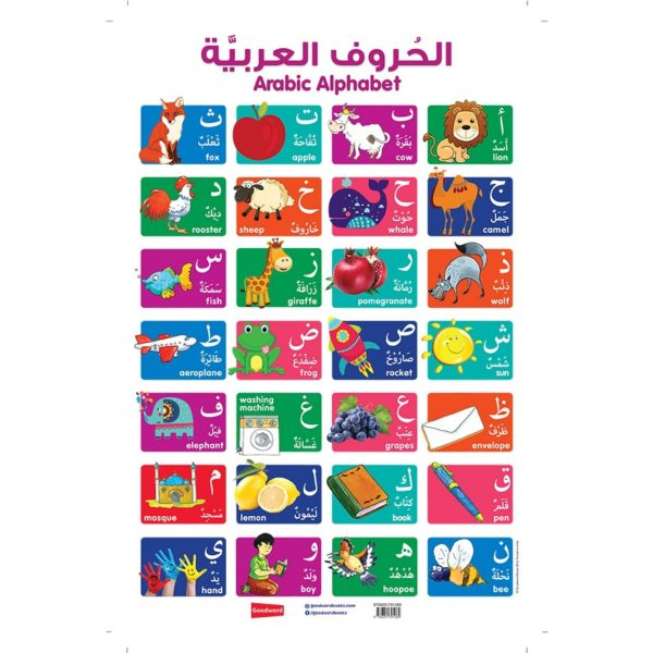 Arabic-Alphabet-Chart_0
