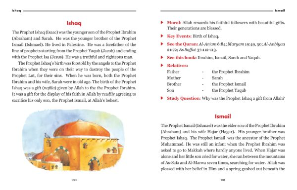 Goodword Book of Quran People for Kids -Good Word Books-page- (4)