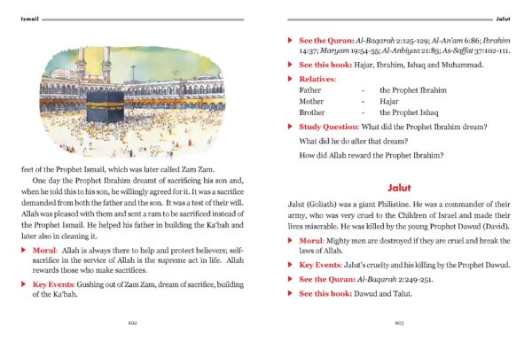 Goodword Book of Quran People for Kids -Good Word Books-page- (5)