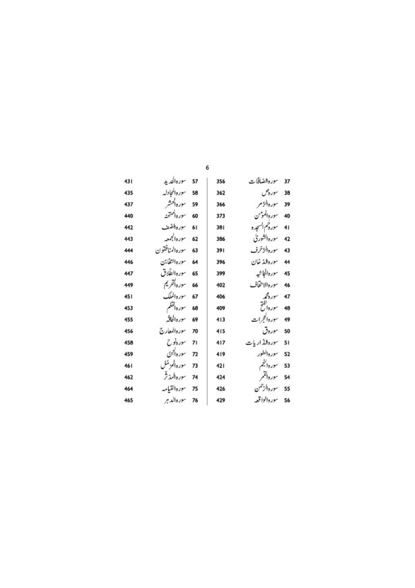 Tarjuma-e-Quran-Good Word Books-page- (6)